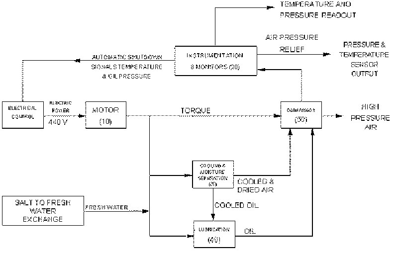 function block diagram examples  zen diagram, wiring diagram