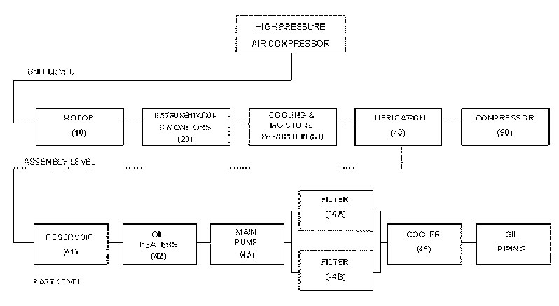 failure mode  effects  and criticalityfunctional block diagram  images\  jpg